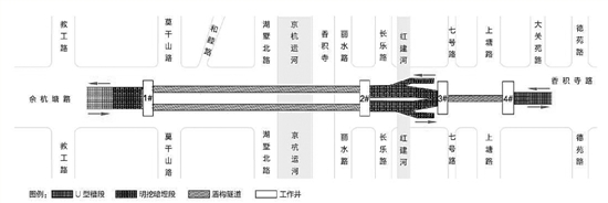 杭州首条穿运河隧道明年贯通 城西到城北只需10分钟