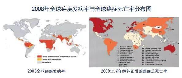 疟疾发病率与癌症死亡率的分布图,颜色越深表示发病率或死亡率越高。