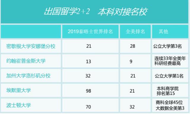 http://www.jiaokaotong.cn/kaoyangongbo/141067.html