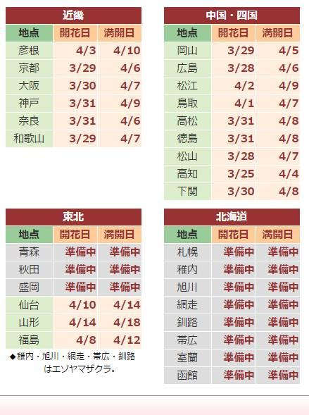 2017日本樱花花期谍报一年只有一次的浪漫
