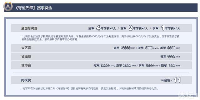 《守望先锋》高校星联赛开战 清华大学获首周冠军