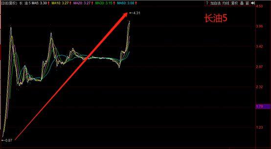 退市后的股票,到底去哪儿了?涨知识!