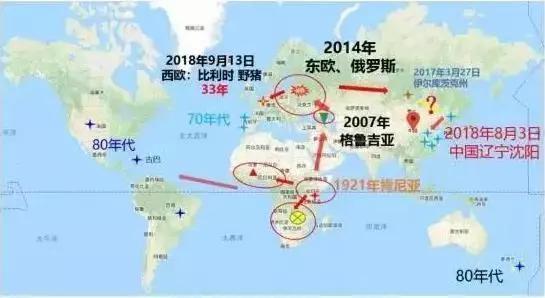 图片来源于中国农业科学院哈尔滨兽医研究所仇华吉研究员在李曼中国养猪大会的报告