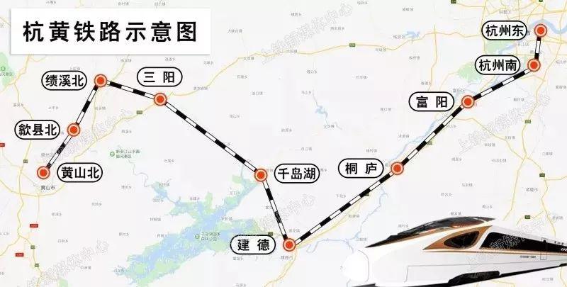 杭黄铁路示意图