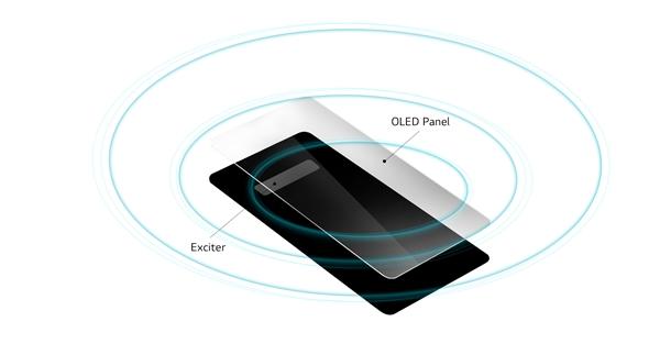 LG宣布G8 ThinQ将搭载OLED屏幕发声技术:无听筒