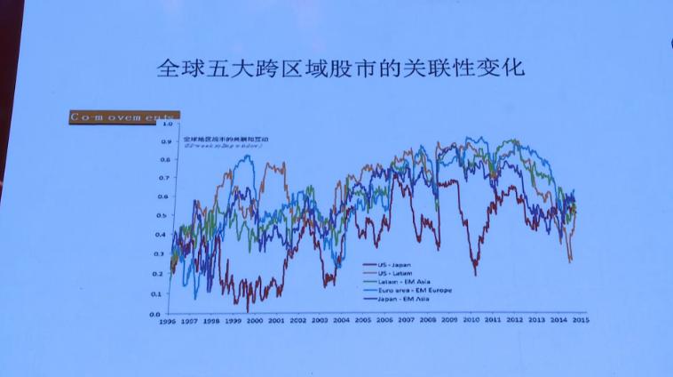 IMF前副总裁:有三股力量深刻地改变未来的经济