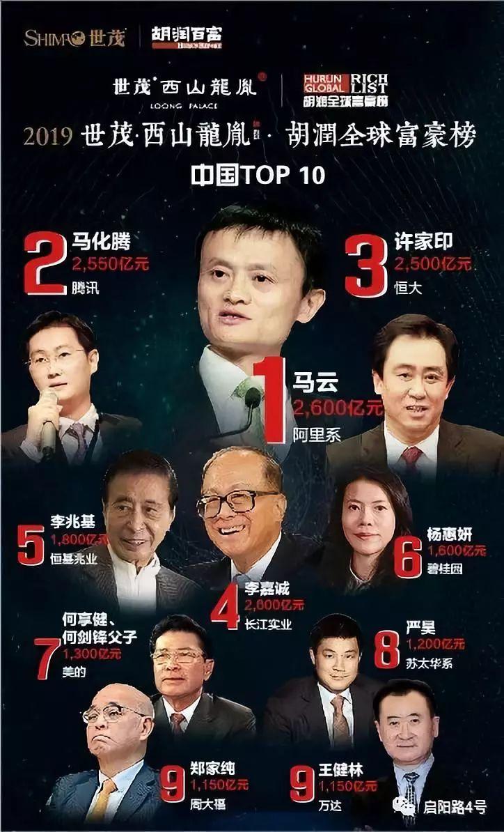 中国富豪艰难2018:王健林身价缩水550亿 (组图)