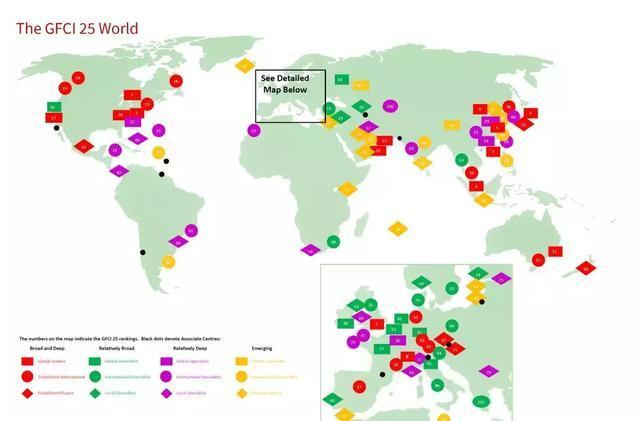 最新全球金融中心指数出炉:京沪港稳居前十(图)