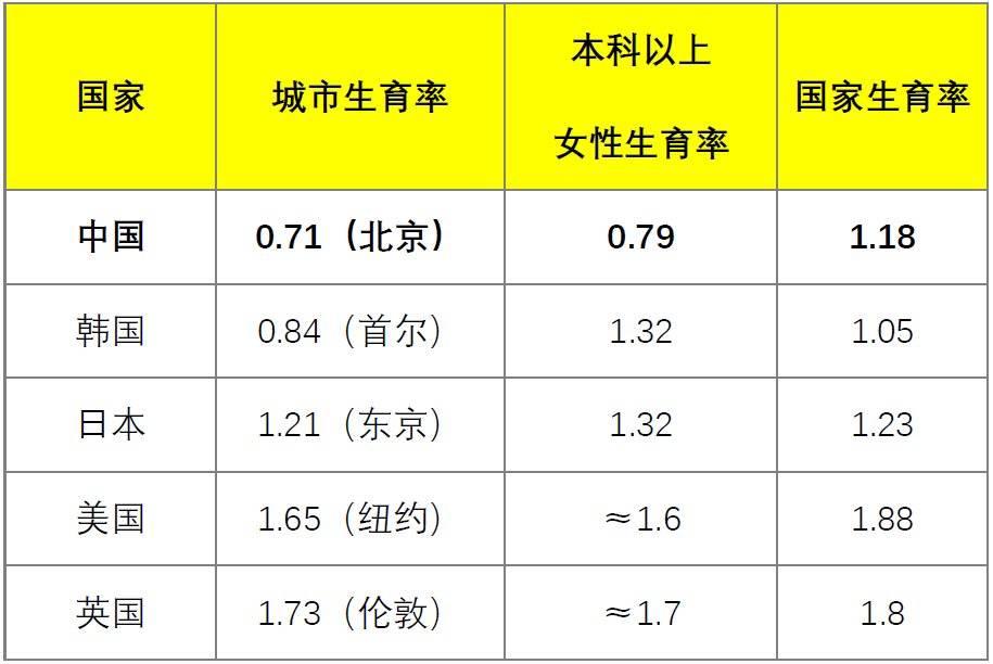 中国城市的人口黑洞 最后真得会导致文明的衰亡吗?