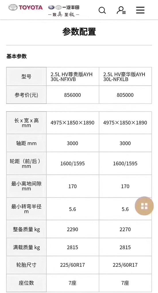 丰田威尔法和埃尔法及MPV商务各本差别-图9