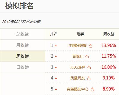 """德威新材上演""""地天板"""" 高手绿盘抄底该股大赚21%"""