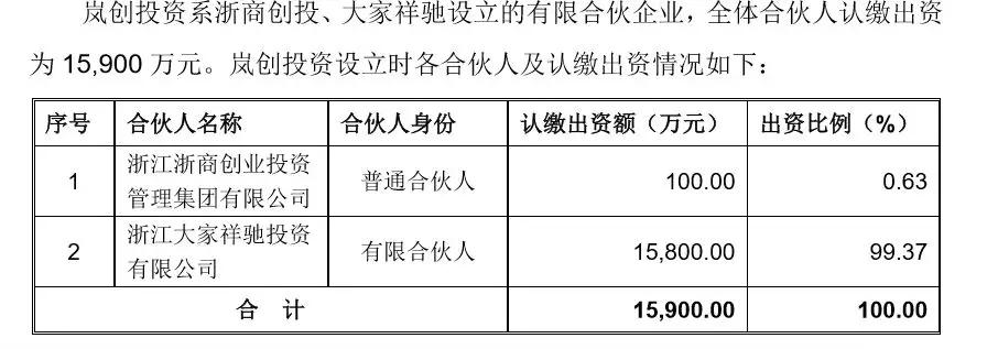 目击最狗血上市公司内斗:蛋袭总裁,警方跨省抓人