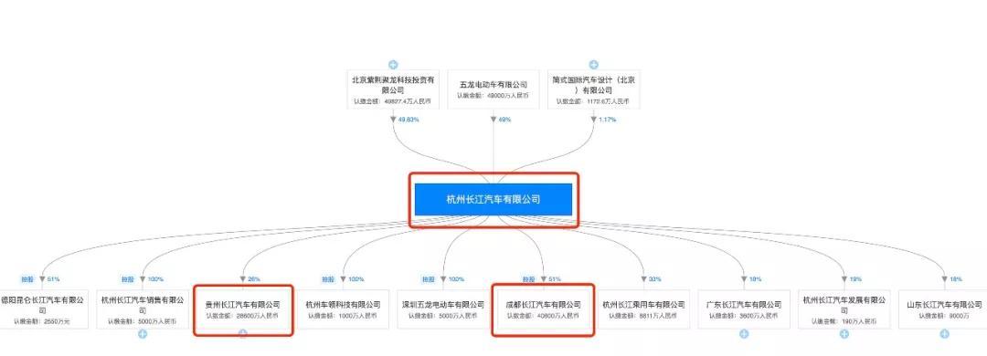 """欠薪、李嘉诚""""弃子"""" 长江汽车死亡倒计时(组图)"""