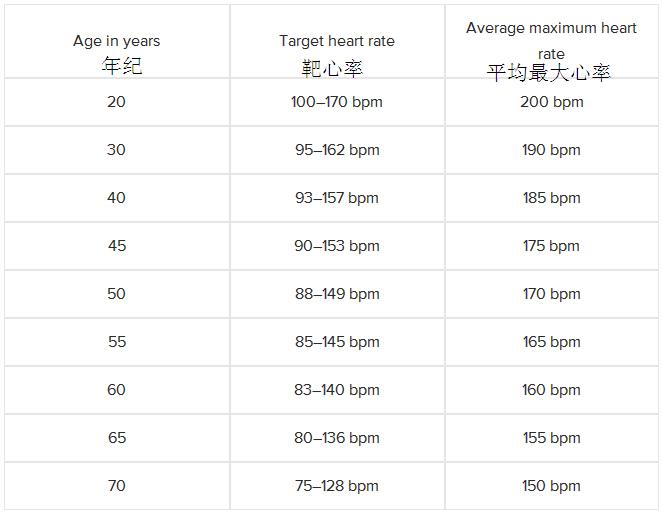 军事资讯_11种方法长期降低心率!先测一下心率多少_河南频道_凤凰网