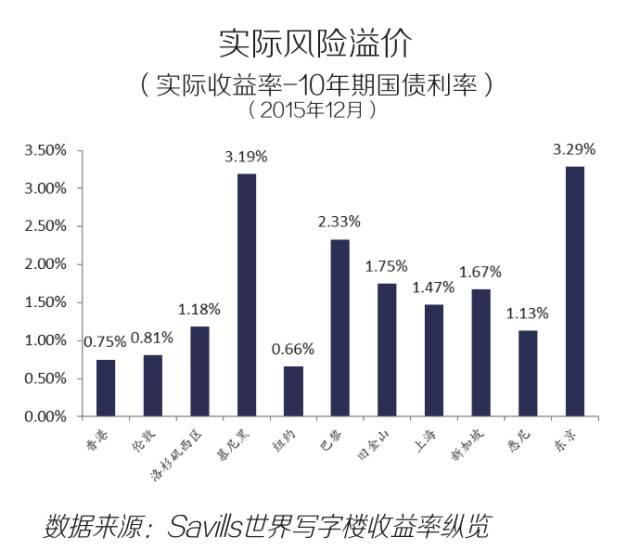 2018年我國經濟增長_外媒預測:中國2018年經濟增長6.5% 中國GDP增速預測2017-12-27 ...