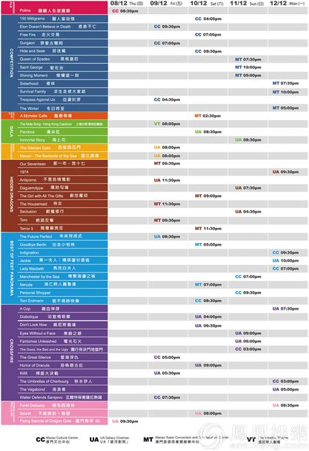 首屆澳門國際影展今正式售票 揭吳宇森徐克推薦片單