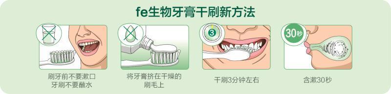 想不到!一支牙膏里有�@么多高科技�o�a�@��品牌背后的努力你知道�幔�