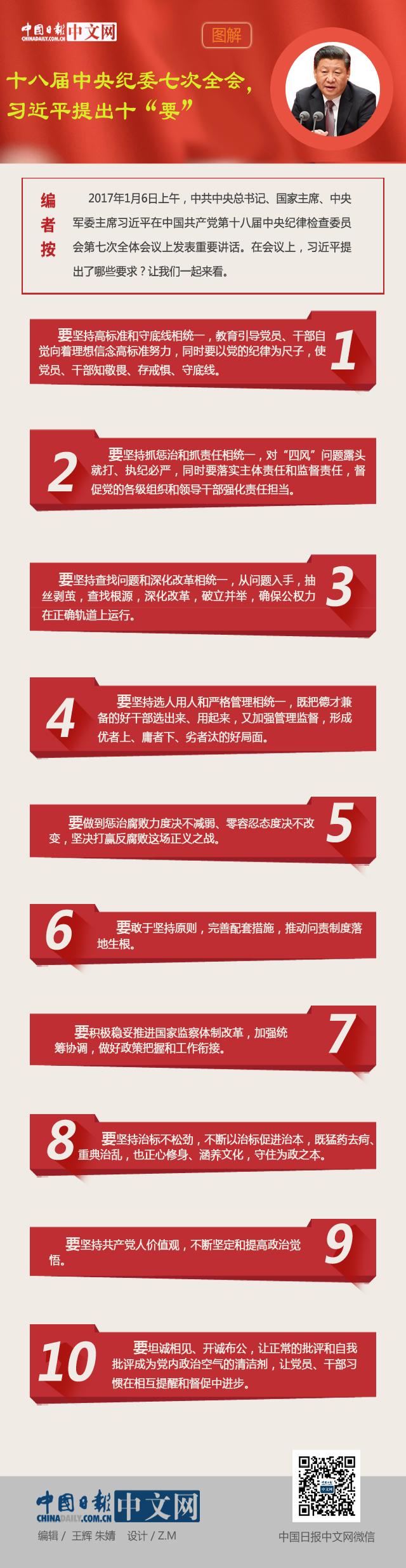 """十八屆中央紀委七次全會,習近平提出十""""要"""""""